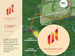 millenium-city