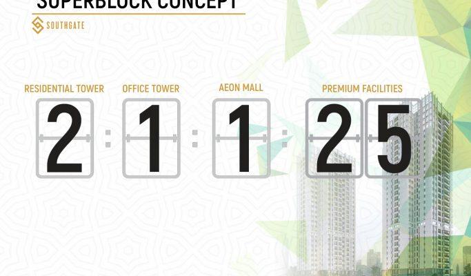 Promo Southgate 2 Prime Tower