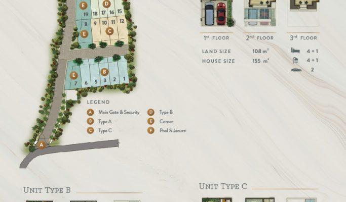 Type Rumah Damasta