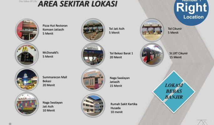 Kantor Marketing Jatiasih Central City
